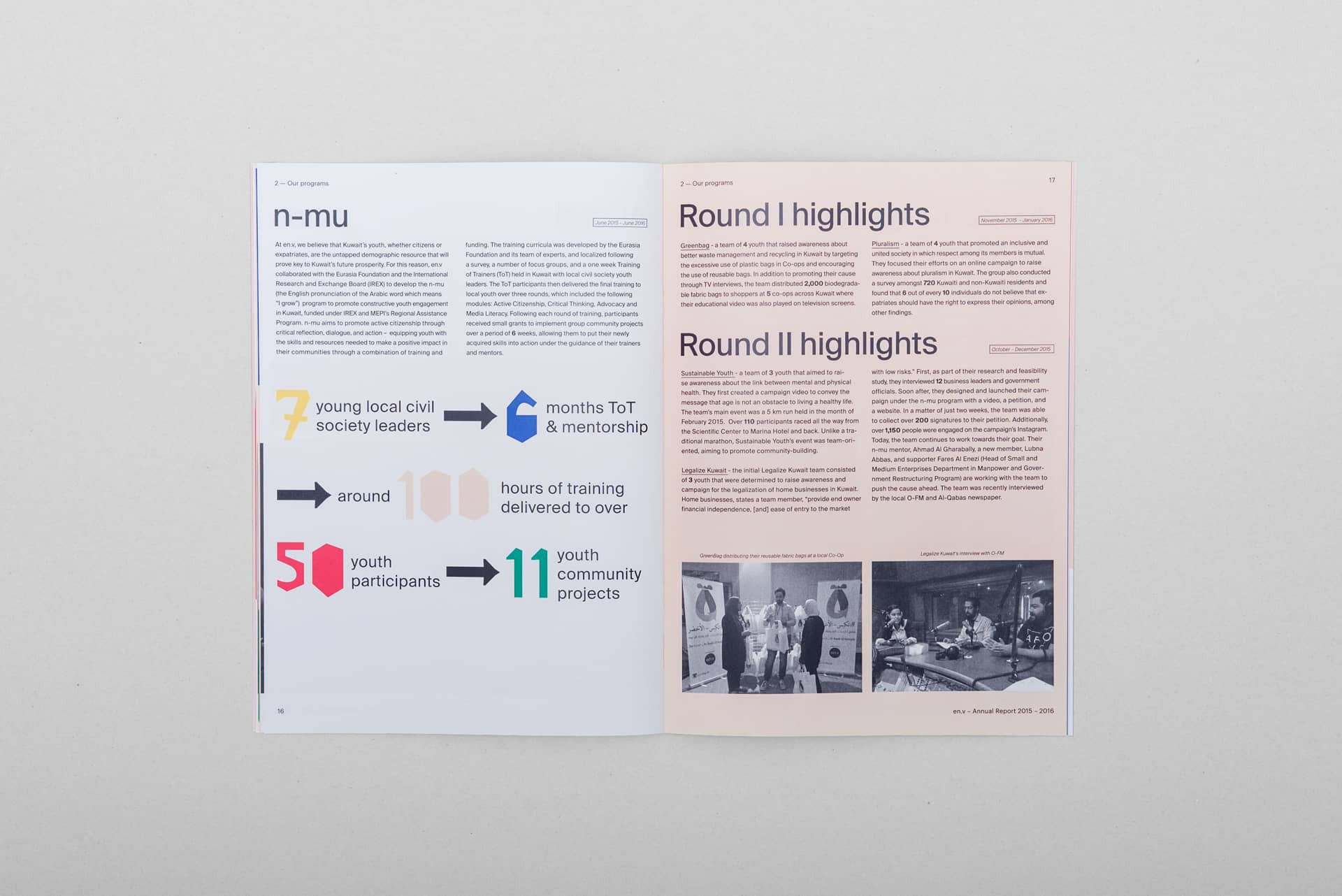Tobias Faisst en.V Earth | Annual Report